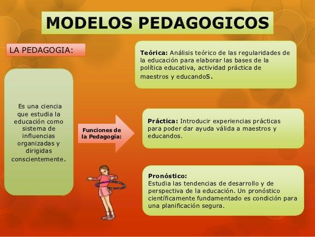 Modelos pedagogico curriculares academicos Slide 3
