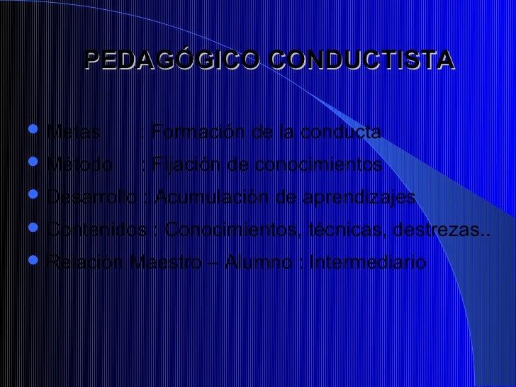 PEDAGÓGICO CONDUCTISTA Metas        : Formación de la conducta Método       : Fijación de conocimientos Desarrollo   : ...