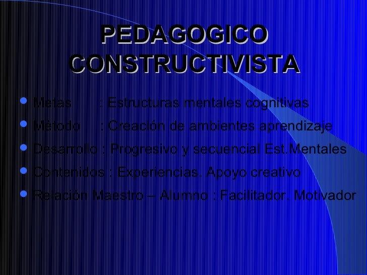 PEDAGOGICO       CONSTRUCTIVISTA Metas        : Estructuras mentales cognitivas Método       : Creación de ambientes apr...