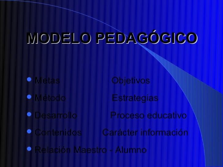 MODELO PEDAGÓGICO Metas              Objetivos Método             Estrategias Desarrollo         Proceso educativo Con...