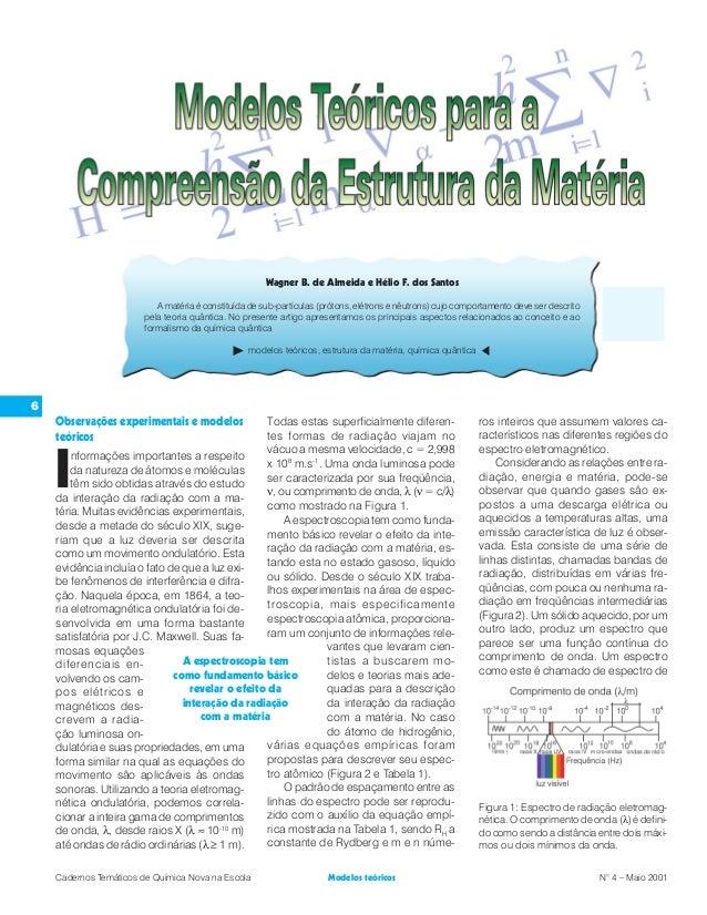 Wagner B. de Almeida e Hélio F. dos Santos                          A matéria é constituída de sub-partículas (prótons, el...