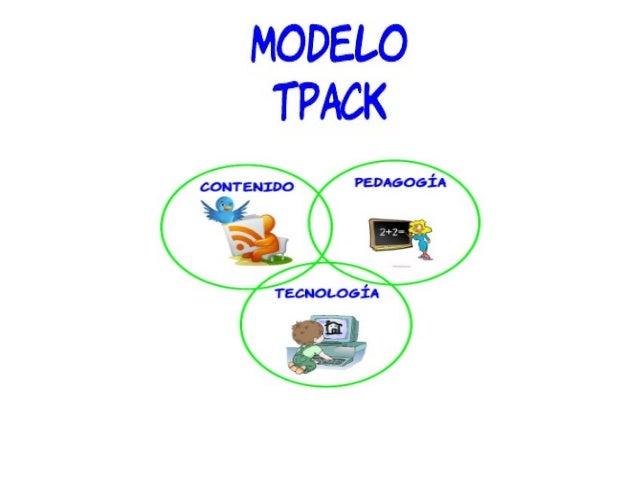 El modelo TPACK establece  pasar de un nivel:  A uno  Tecnocéntrico Alumnocéntrico  Curriculum centrado en la  tecnología ...