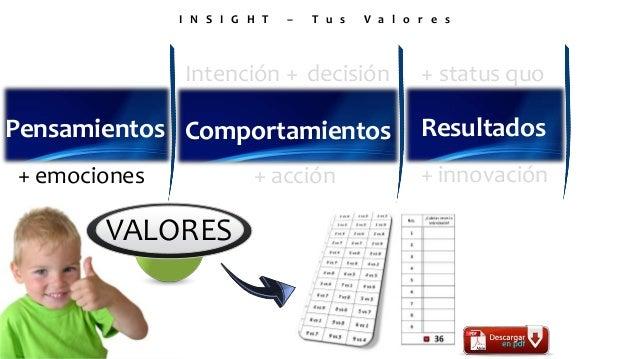 Video Series #2/4 (free training) | Alejandro Delobelle Slide 3