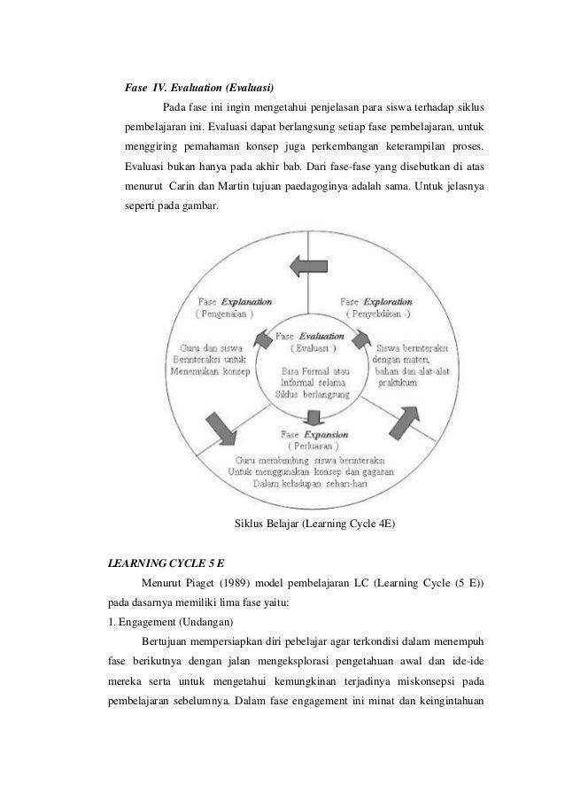 Fase IV. Evaluation (Evaluasi) Pada fase ini ingin mengetahui penjelasan para siswa terhadap siklus pembelajaran ini. Eval...