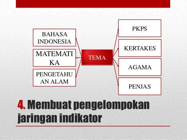 PKPS  BAHASA INDONESIA  MATEMATI KA PENGETAHU AN ALAM  KERTAKES TEMA  AGAMA PENJAS  4. Membuat pengelompokan jaringan indi...