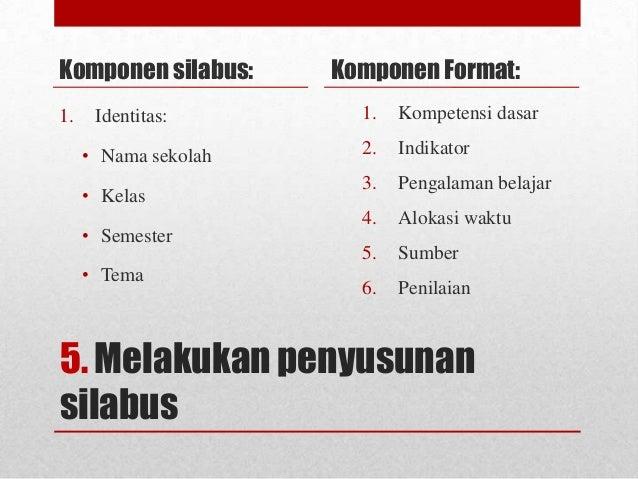 Komponen silabus:  Komponen Format: 1.  Kompetensi dasar  • Nama sekolah  2.  Indikator  • Kelas  3.  Pengalaman belajar  ...