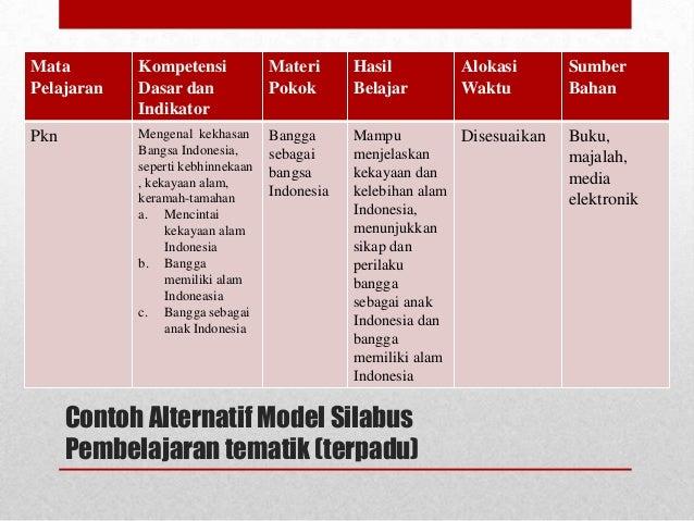Model Pembelajaran Pkn Tematis Di Kelas I Ii Dan Iii Di Sd Mi