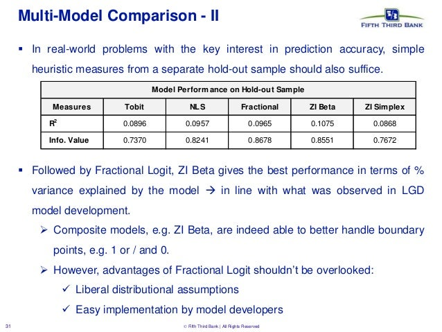 Statistical Models for Proportional Outcomes
