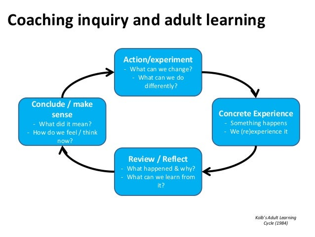 Action/experiment - What can we change? - What can we do differently? Concrete Experience - Something happens - We (re)exp...