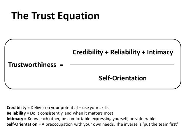 The Trust Equation Trustworthiness = Credibility + Reliability + Intimacy Self-Orientation Credibility = Deliver on your p...