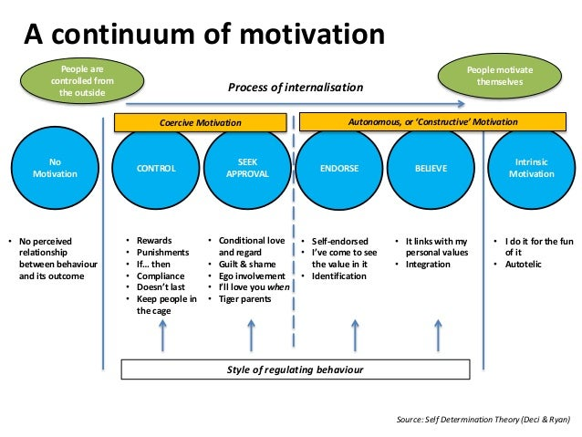 apple's motivation system 11 effective strategies apple uses to create loyal customers updated: april 30, 2009 introduction when shoppers sleep outside of stores just to be one of the first to buy an iphone , it's obvious that apple is a company that enjoys fanatical brand loyalty.
