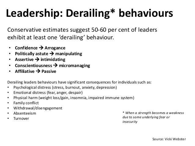 Leadership: Derailing* behaviours Conservative estimates suggest 50-60 per cent of leaders exhibit at least one 'derailing...
