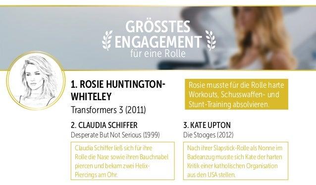 1. ROSIE HUNTINGTON- WHITELEY Transformers 3 (2011) GRÖSSTES ENGAGEMENT für eine Rolle 2. CLAUDIA SCHIFFER Desperate But N...