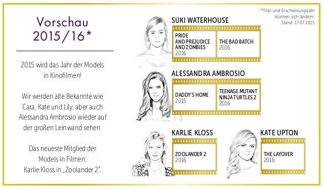 Vorschau 2015/16* 2015 wird das Jahr der Models in Kinofilmen! Wir werden alte Bekannte wie Cara, Kate und Lily, aber auch...