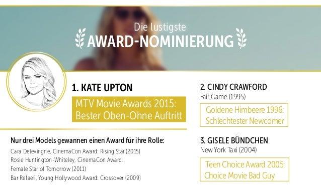 1. KATE UPTON Die Schadenfreundinnen 2. CINDY CRAWFORD Fair Game (1995) 3. GISELE BÜNDCHEN NewYork Taxi (2004) MTV Movie A...