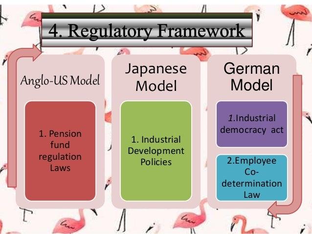 governance model ppt