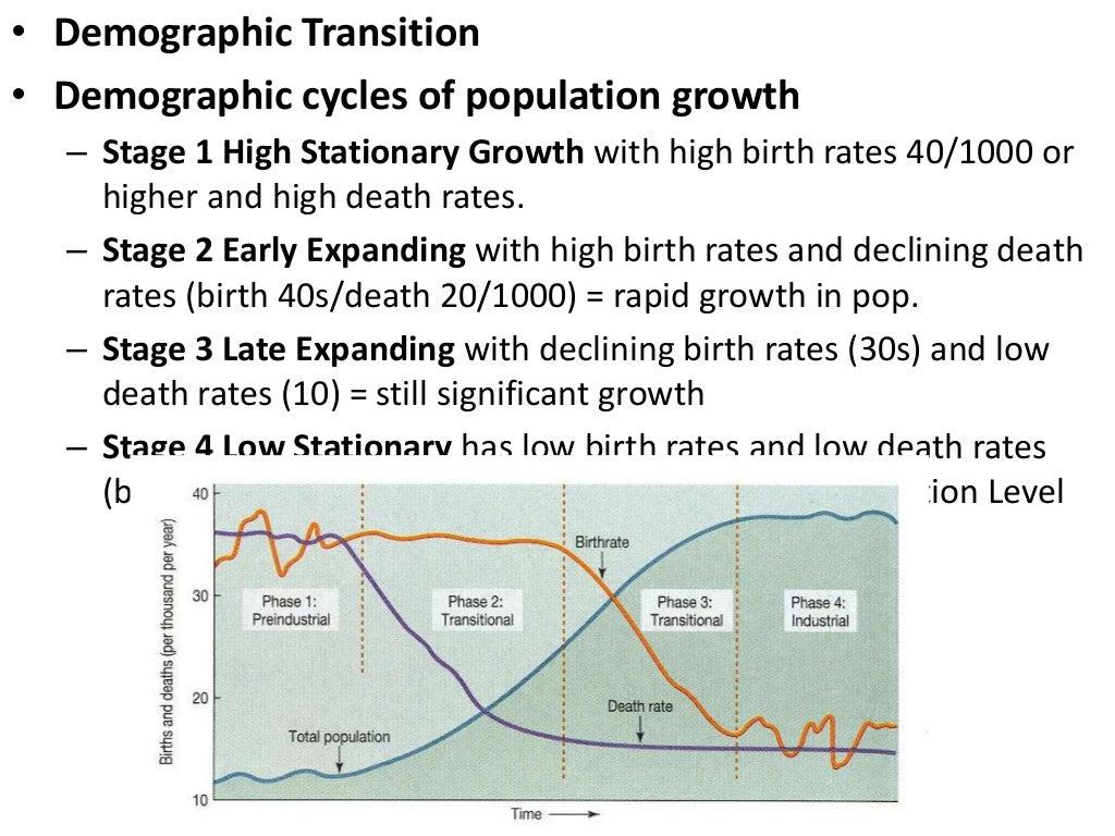 Models 1 Human Geography
