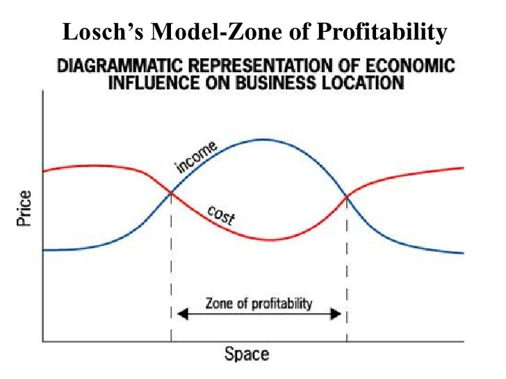 competing theories of business profitability and In economics, profit in the accounting sense of the excess of revenue over cost is  the sum of  the enterprise component of normal profit is the profit that a  business owner considers  economic profit does not occur in perfect  competition in long run equilibrium if it did,  micro-economics theory and  applications (3rd ed.
