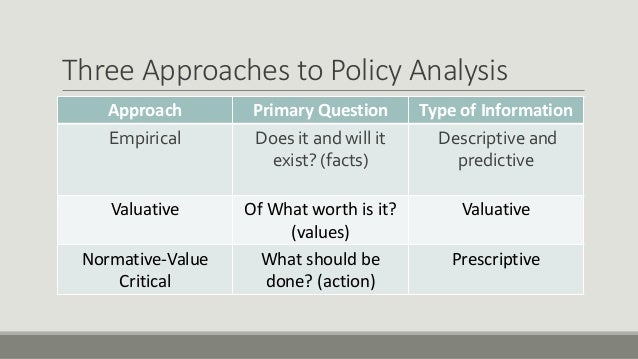 analysing public policy Supporting public policy making through policy analysis and policy learning.