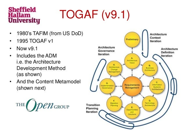 Models conceptual structures and enterprise architecture for Togaf architecture vision template