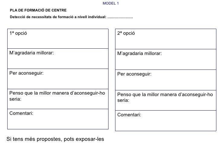 MODEL 1 PLA DE FORMACIÓ DE CENTRE Detecció de necessitats de formació a nivell individual: ………………… 1ª opció               ...