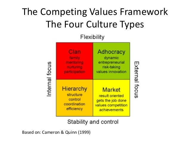 model of cultures This model assumes a mass production of culture and identifies power as residing with those producing  politics and cultures of legal identities university of.