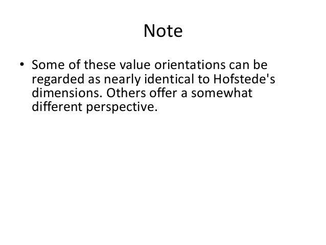 Evaluate Model