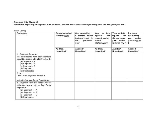 Listing Agreement Bsesme Exchange From Cs Gaurav 9990694230