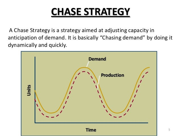 chase strategies