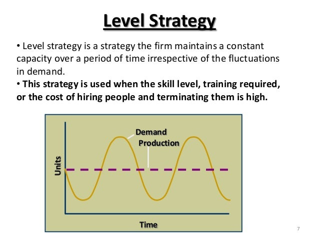strategic objectives of aggregate planning Financial definition of aggregate planning and  aggregate demand for goods and services drawn as a  means or objectives by which the strategic plans.
