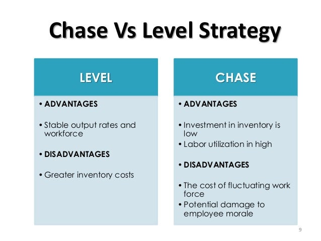 chase strategy essay example The chase  a new strategy for every play and whispered it to the others  your  journal writing further, see from journal to essay on the facing page.
