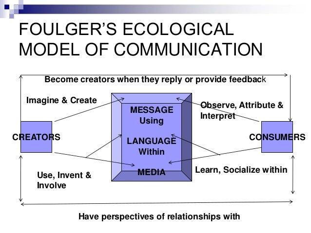 the communication process model pdf