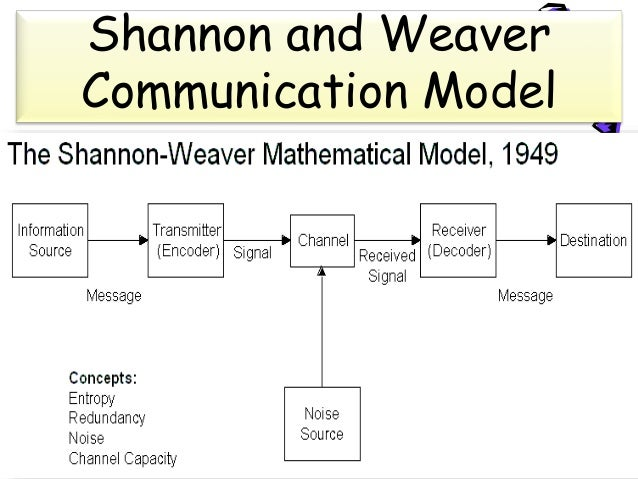 shannon and weaver model and its A good example of another communication model that has more depth and credibility than shannon and weaver's model is the dwyer's model according to dwyer's model, communication is an interactive process, not just about a message that is encoded, sent through a channel, decoded and sent to its receiver.