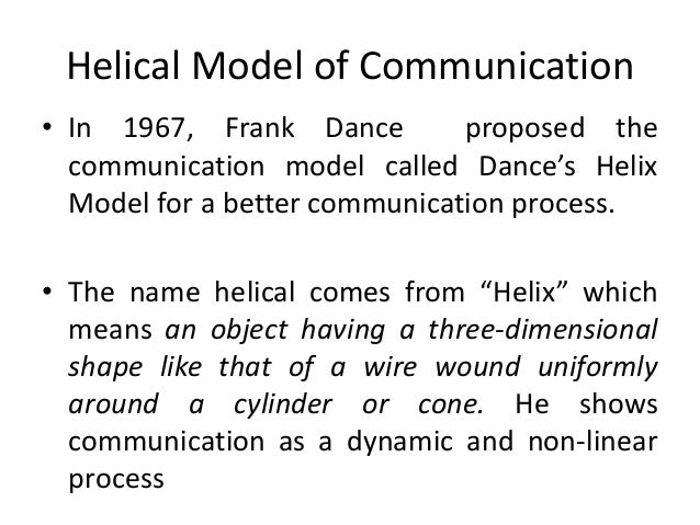 helical model of communication essay A helical model of communication benefits: 1 snanon and weaver's model it is most widely used model for low –level communication can be considered as one of the method to explain clearly human communication it has gone through many significant developments positively from the last few decades 2 schramm's model of communication.