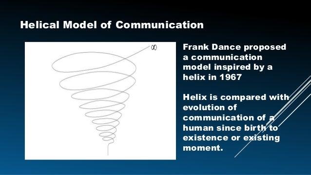 dance communication model