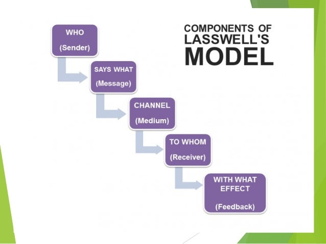 communication model Explaining health behaviors history and orientation the health belief model (hbm) is a psychological model that attempts to explain and predict health behaviors.