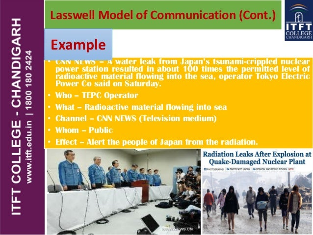 Itft media models of communication lasswell model of communication cont example 15 ccuart Gallery