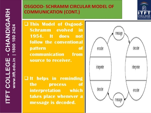 osgood schramm model