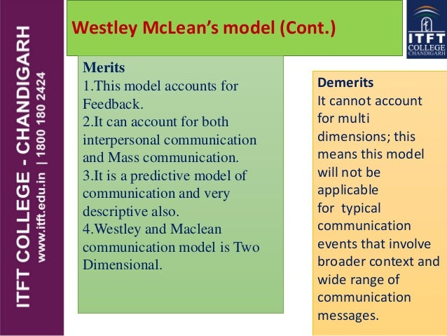 westely maclean model of communication Models of communication communication models are systematic representations of the process which helps in understanding how westley and maclean's conceptual model.