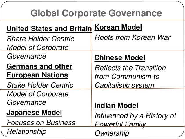 corporate transparency vs corporate governance Ii corporate governance disclosure in emerging markets note  transparency  through the development of practical tools and informative research has   through disclosure) versus disclosure based regulation, (which focuses less on  the.