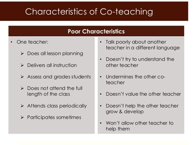 Models of Co-teaching Part A