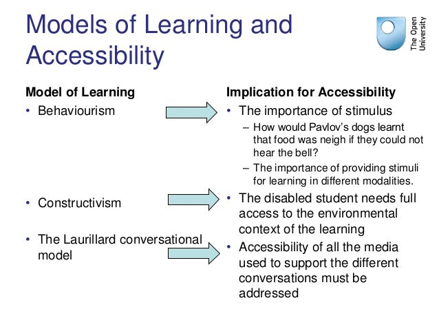 Models of Learning and Accessibility Model of Learning • Behaviourism • Constructivism • The Laurillard conversational mod...