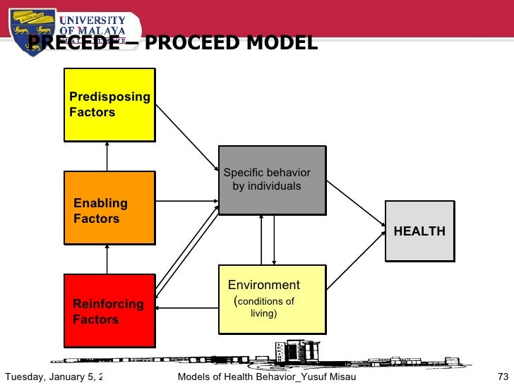 models of health Health care/system redesign involves making systematic changes to primary care practices and health systems to improve the quality, efficiency, and effectiveness of.