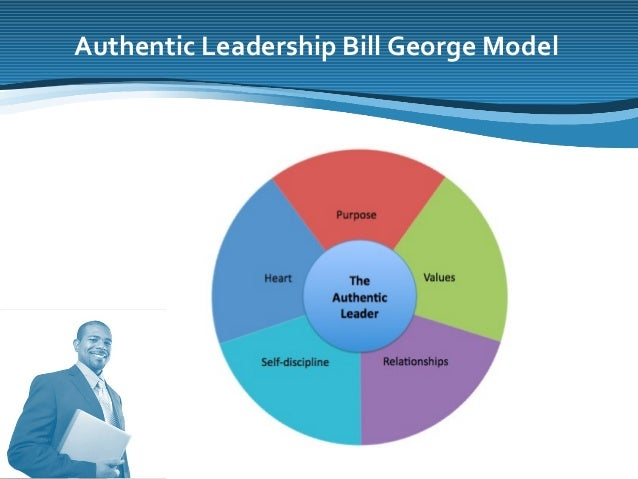 leadership model Interested in taking your leadership development programs one step further click below to view our 2017 public workshop and certification schedule.
