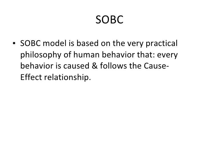 CONCEPT AND MODELS OF ORGANISATIONAL BEHAVIOUR