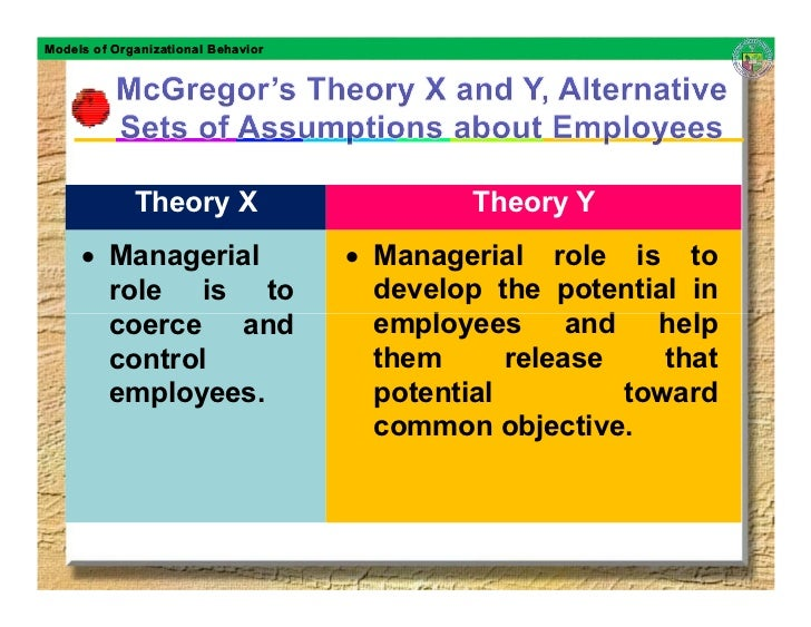 theory of organizational behavior The use of grounded theory for the qualitative analysis of  organizational behaviour barry a turner corresponding author.