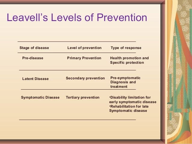 health promotion and prevention levels essay View and download health promotion essays examples also discover topics the three levels of prevention in health promotion in nursing practice are primary.