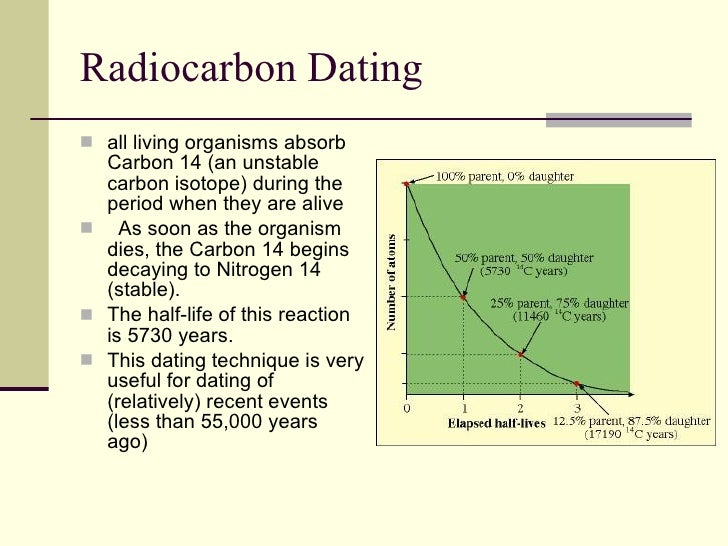 can carbon dating be faked They used forensic tests to compare fibres from the shroud with a range of ancient fabric samples and they discovered that the material could have been made in jesus's lifetime their.