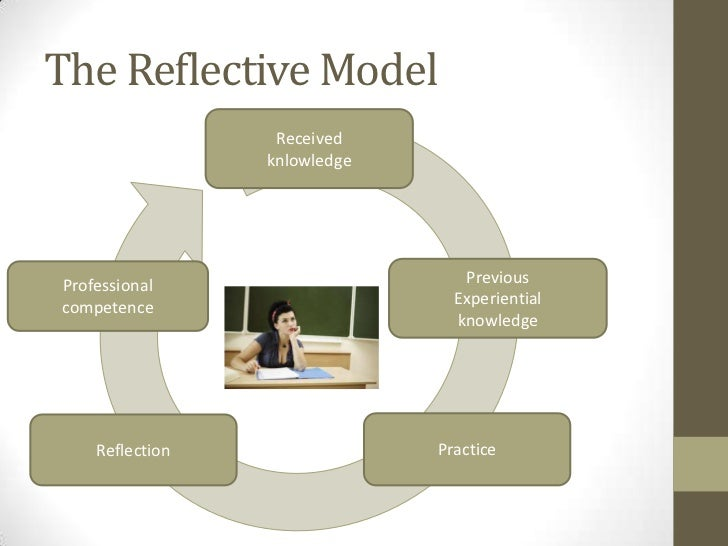 models of reflective practice in teaching