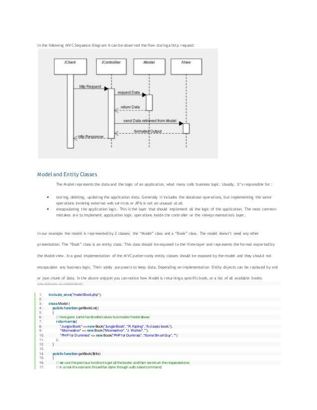 Model view controller in PHP